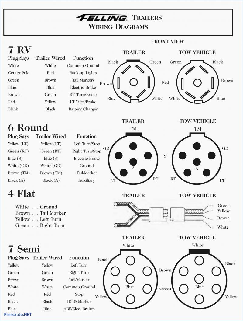Phillips Trailer Plug Wiring Diagram - Database
