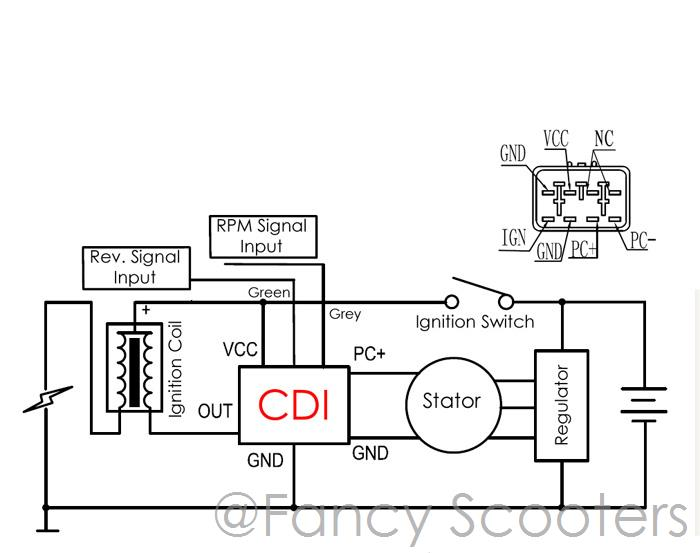 BS_9694] Lh300Cc 260Cc Atv Electrical System Download DiagramPendu Nuvit Atota Reda Erek Oxyt Numap Exxlu Sianu Vulg Simij Penghe  Mohammedshrine Librar Wiring 101
