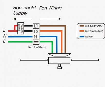 craftmade wiring diagram wa 0456  wire ceiling fan capacitor free download wiring diagrams  wa 0456  wire ceiling fan capacitor