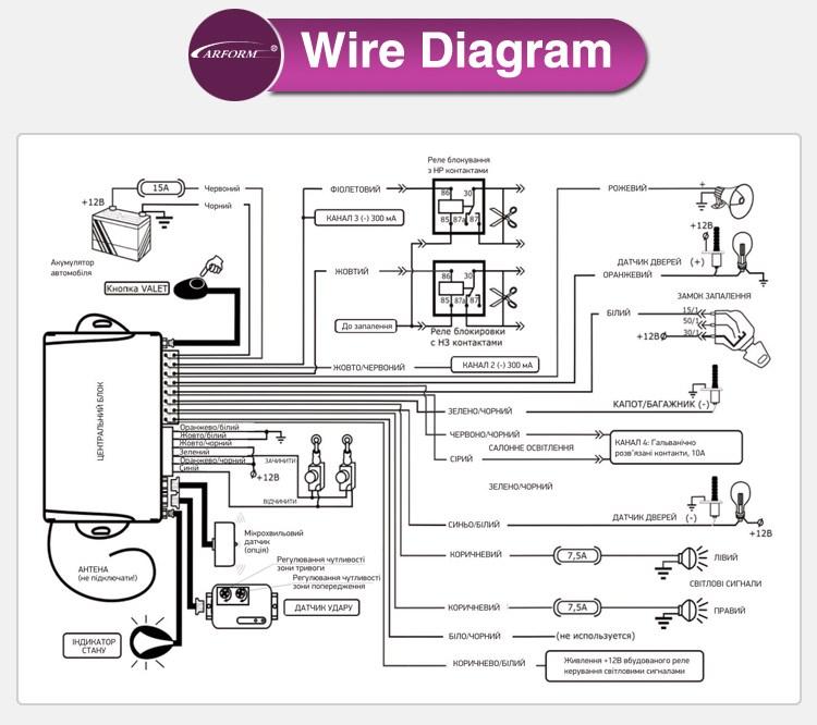 [SCHEMATICS_4LK]  KB_2494] Karr Alarm System Wiring Diagram Wiring Diagram   Car Alarm Wiring Diagram Definitions      Llonu Trua Vira Mohammedshrine Librar Wiring 101