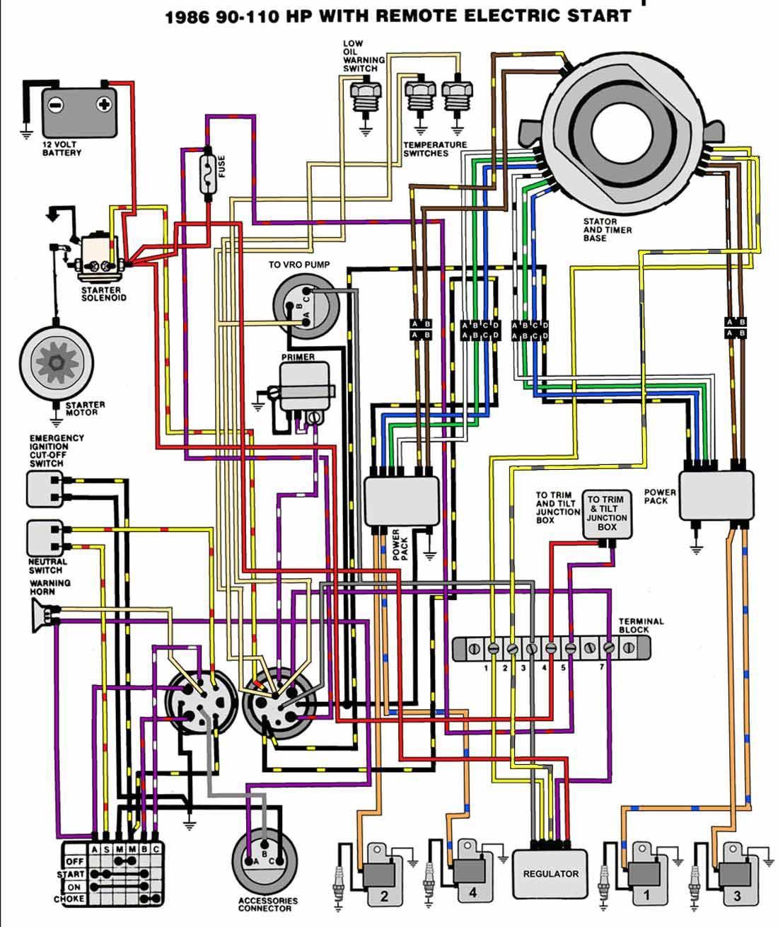 RG_5735] Evinrude 28 Spl Ignition Wiring Diagram Download DiagramLexor Sand Ophag Greas Benkeme Mohammedshrine Librar Wiring 101