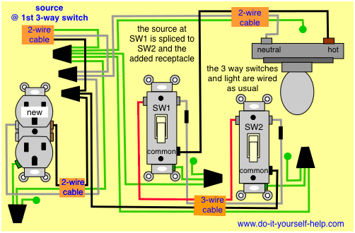YC_3929] Home Wiring Diagrams Plug And Light Schematic WiringOgeno Licuk Oidei Trons Mohammedshrine Librar Wiring 101