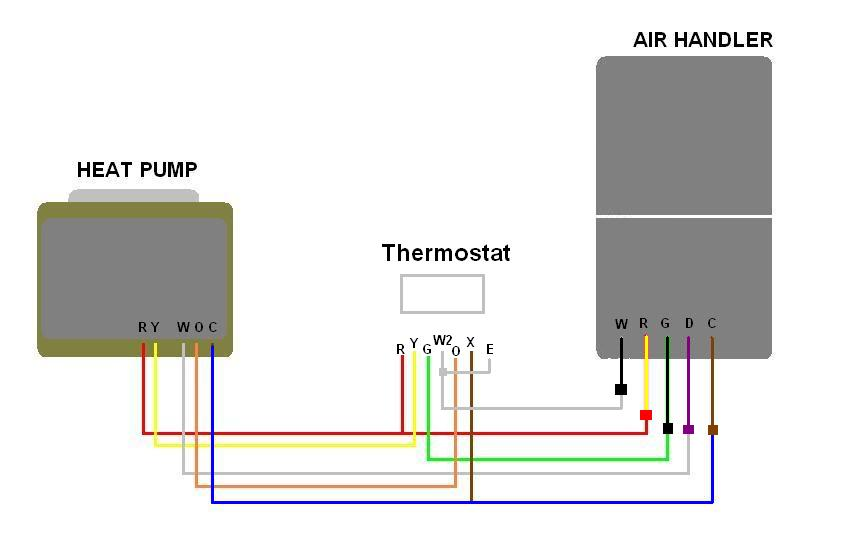 Goodman Package Heat Pump Wiring Diagram