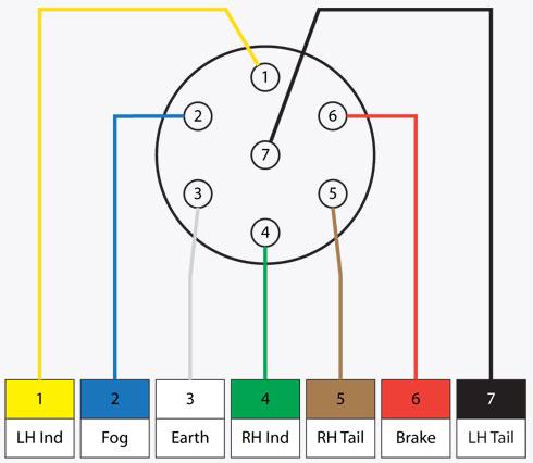 [SCHEMATICS_4LK]  OR_0777] Trailer Plug Wiring Diagram Further 4 Pin To 7 Pin Trailer Wiring   Wiring Diagram For 7 Pin Plug      Shopa Vira Mohammedshrine Librar Wiring 101