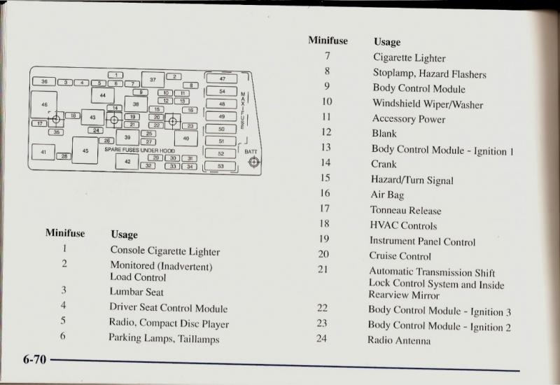 Rk 5645 99 Corvette Fuse Box Diagram Wiring Diagram