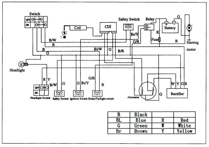 [DIAGRAM_1JK]  SR_8486] Tao Tao 50Cc Engine Diagram Free Diagram | 2015 Tao Tao 50cc Engine Diagram |  | Oliti Abole Phae Mohammedshrine Librar Wiring 101