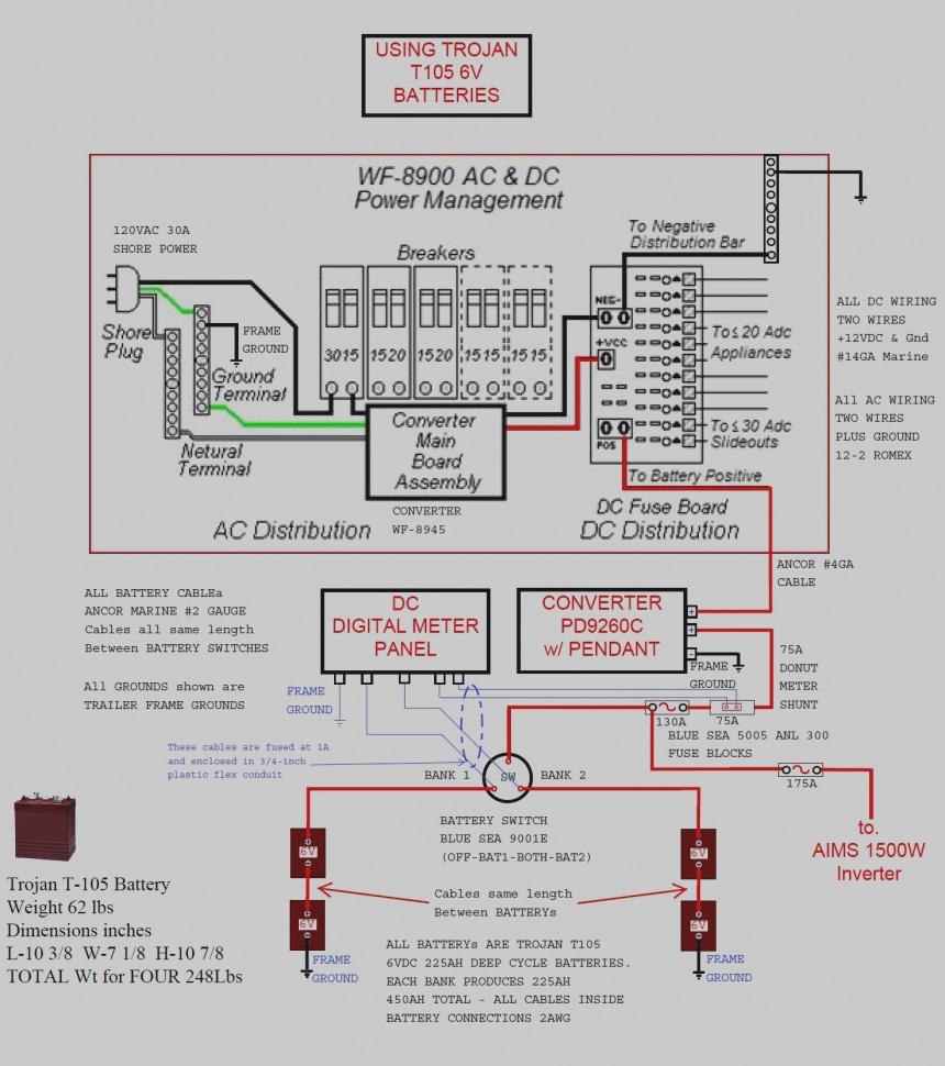 HA_6916] Trailer Abs Wire Diagram Schematic WiringKweca Skat Remca Hylec Rious Mentra Mohammedshrine Librar Wiring 101