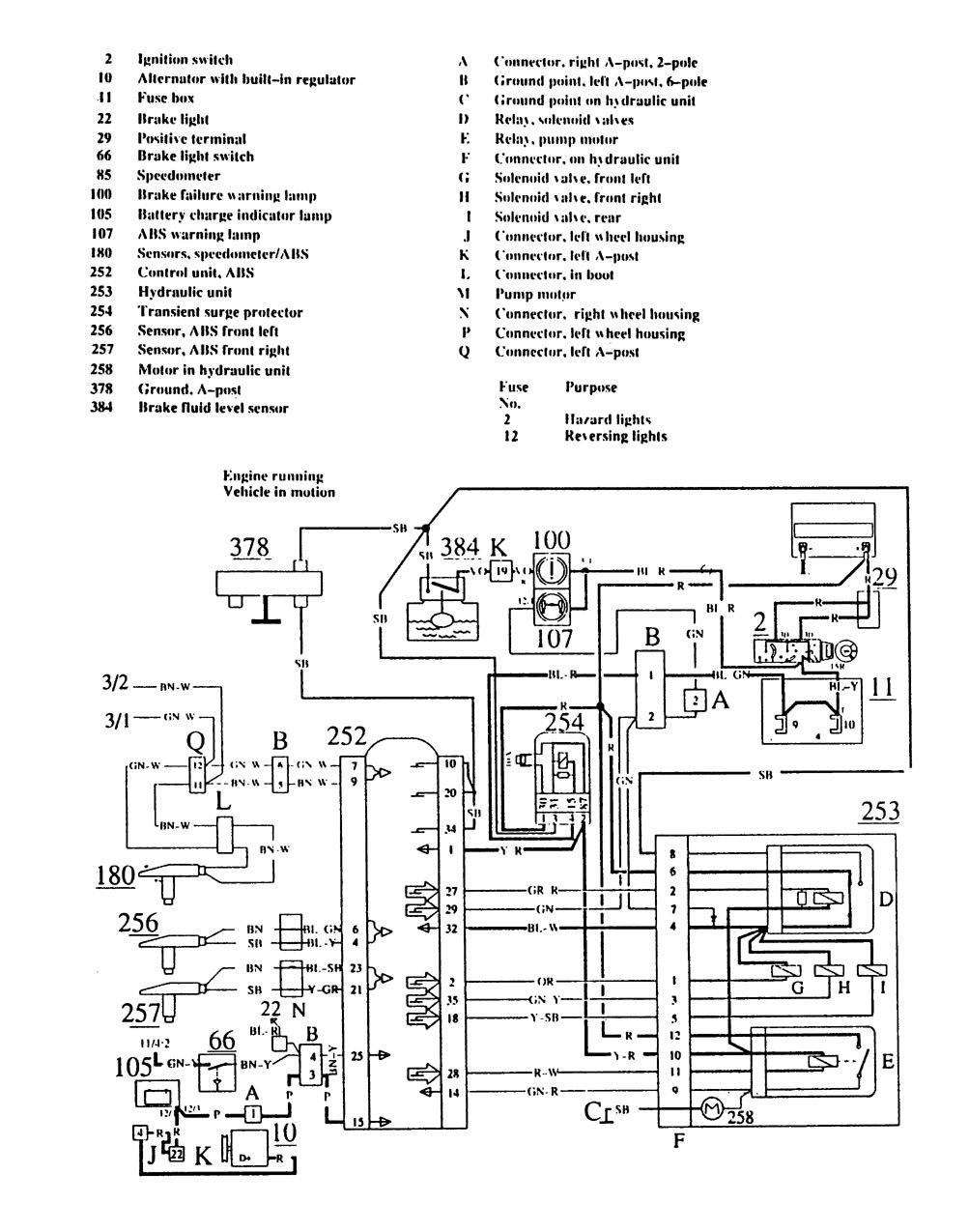 Wiring Diagram Volvo 740 Radio 67 Cougar Wiring Harness 7gen Nissaan Tukune Jeanjaures37 Fr
