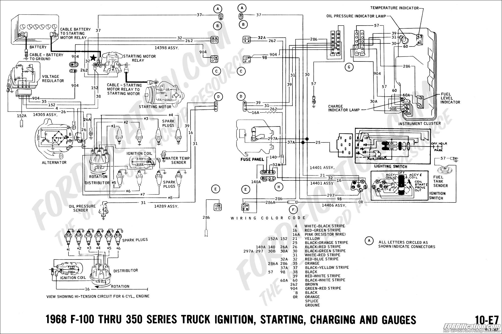 Swell 1968 Ford Truck Wiring Diagram Wiring Diagram Data Schema Wiring Cloud Licukshollocom