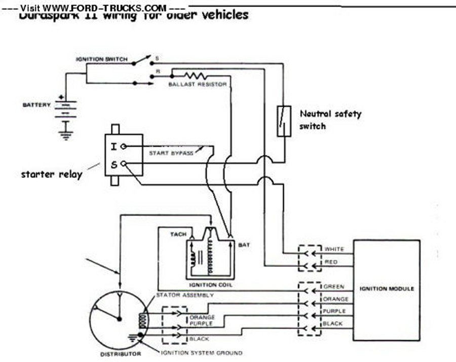 wiring diagram for a 1986 ford f150 1983 f150 wire diagram e1 wiring diagram  1983 f150 wire diagram e1 wiring diagram