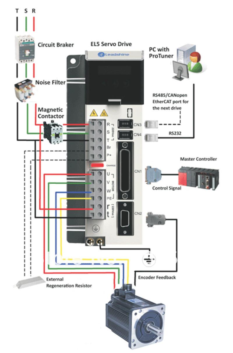 RV_0223] Ac Servo Motor Wiring Diagram Download DiagramDhjem Opein Brece Ricis Cette Mohammedshrine Librar Wiring 101