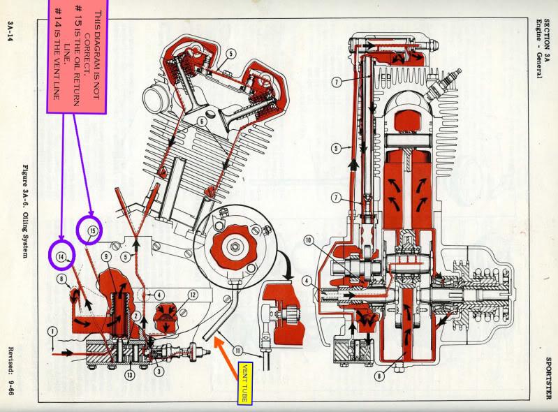 Cs 3385  Diagram Likewise Harley Davidson Wiring Diagram