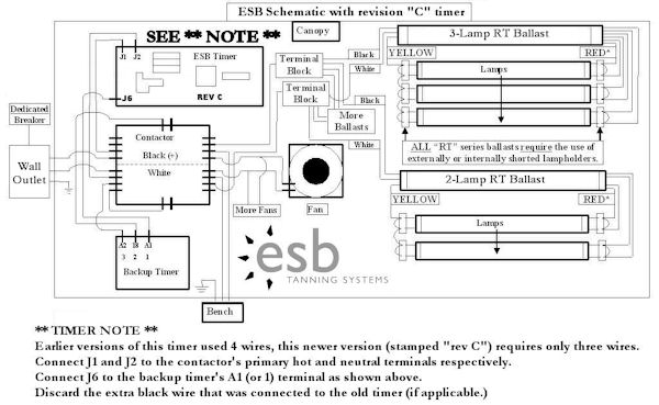 GX_9568] Sunquest Pro 24S Tanning Bed Wiring Diagram Download Diagram | Wolff Tanning Bed Wiring Diagram |  | Monoc Mentra Retr Hopad Scata Sulf Lopla Funi Wigeg Mohammedshrine Librar  Wiring 101