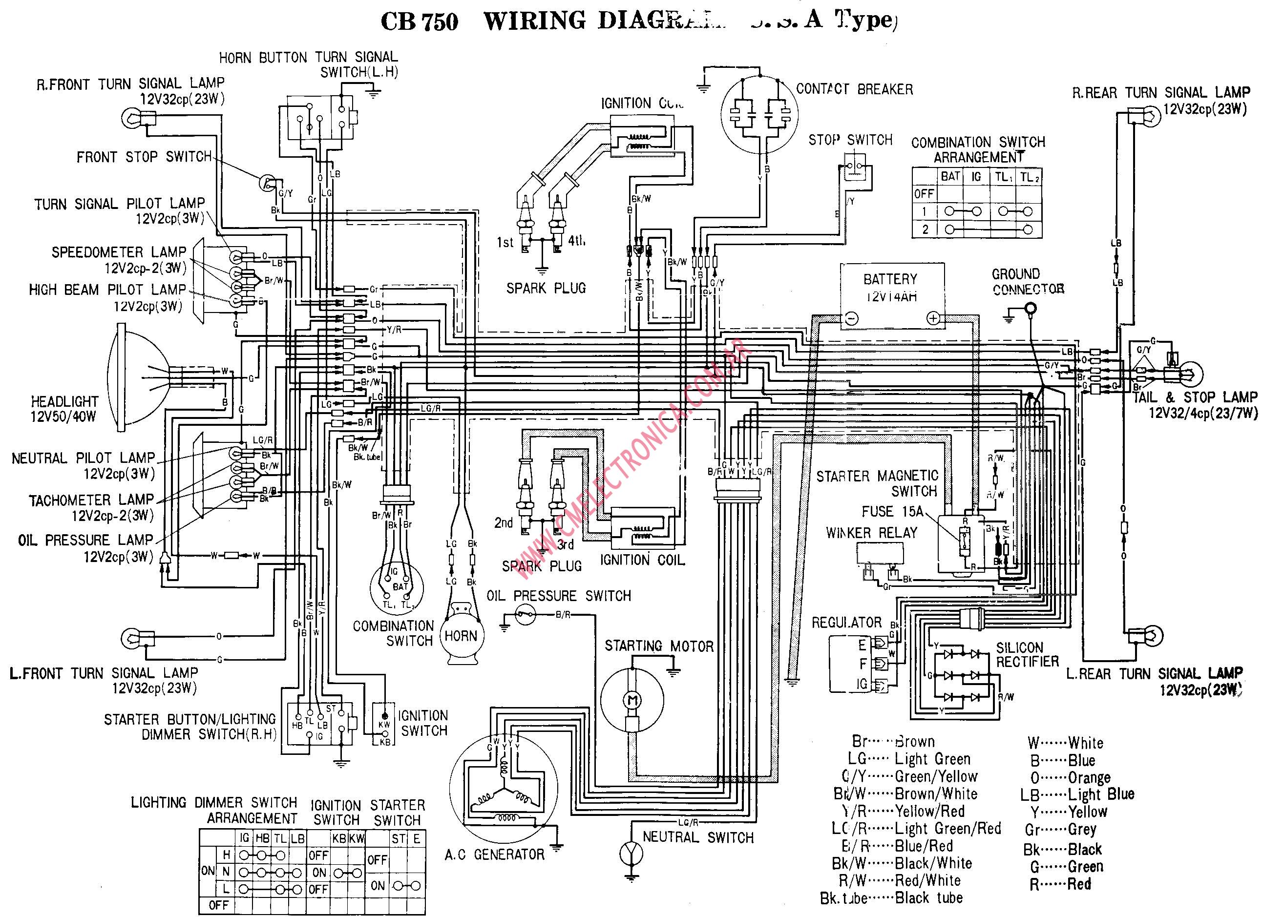 Diagram Honda Shadow 750 Wiring Diagram Full Version Hd Quality Wiring Diagram Rkwiring Osservatoriodelbiellese It