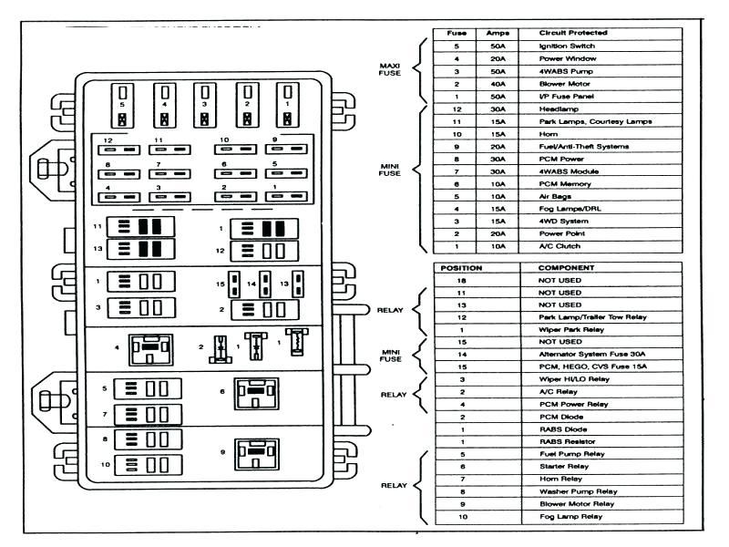 Infiniti J30 Fuse Diagram Wiring Diagram Motor Motor Frankmotors Es