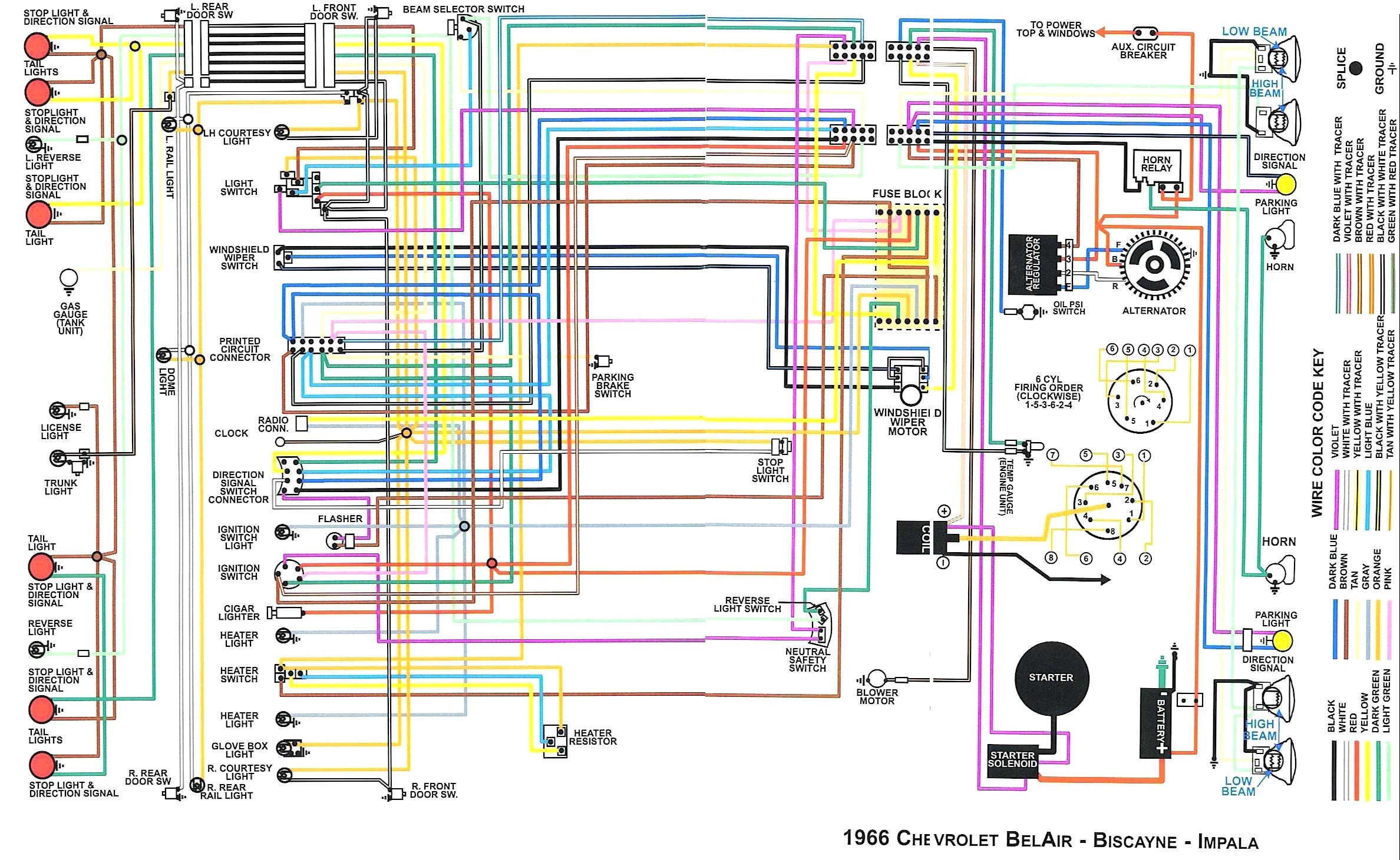 DIAGRAM] 67 Chevelle Wiring Diagram Picture Schematic FULL Version HD  Quality Picture Schematic - CORONADELVISTA.DATAJOB2013.FRcoronadelvista.datajob2013.fr