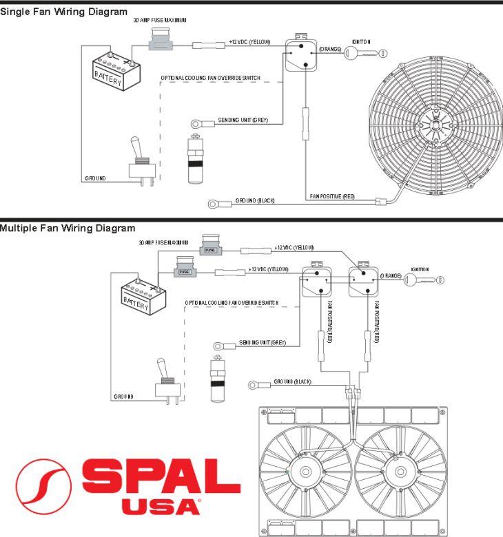 sz7768 spal blower motor wiring diagram download diagram