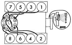 olds 403 distributor wiring diagram - goodman furnace thermostat wiring for wiring  diagram schematics  wiring diagram schematics
