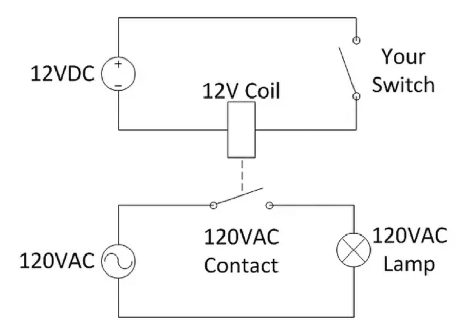 Super 120Vac Wiring Diagram Wiring Diagram Wiring Cloud Itislusmarecoveryedborg