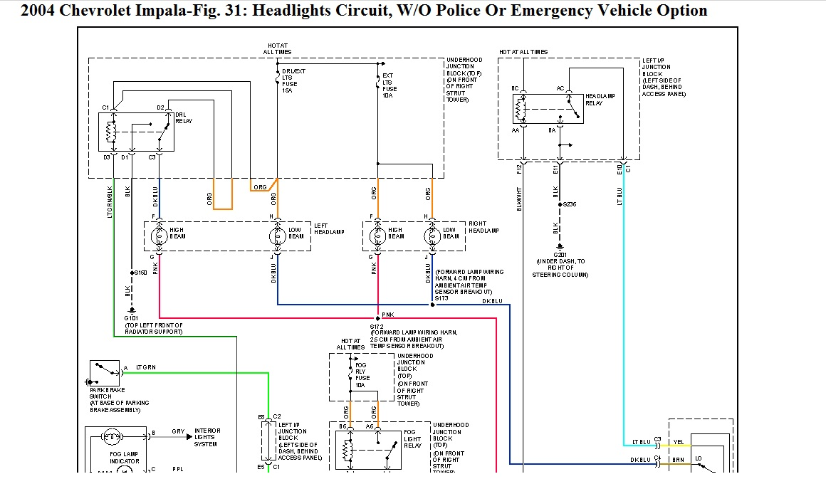 Cool What Are Each Wire Color For The Headlight Wire Harness Trying To Wiring Cloud Ittabisraaidewilluminateatxorg