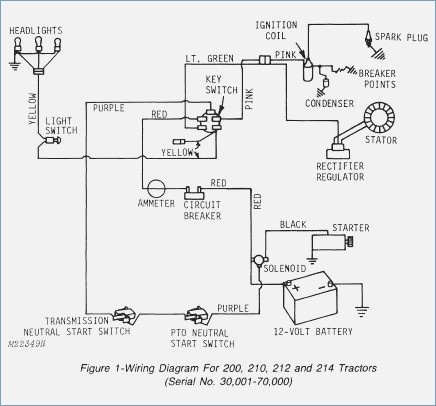 John Deere G110 Wiring Diagram from static-cdn.imageservice.cloud