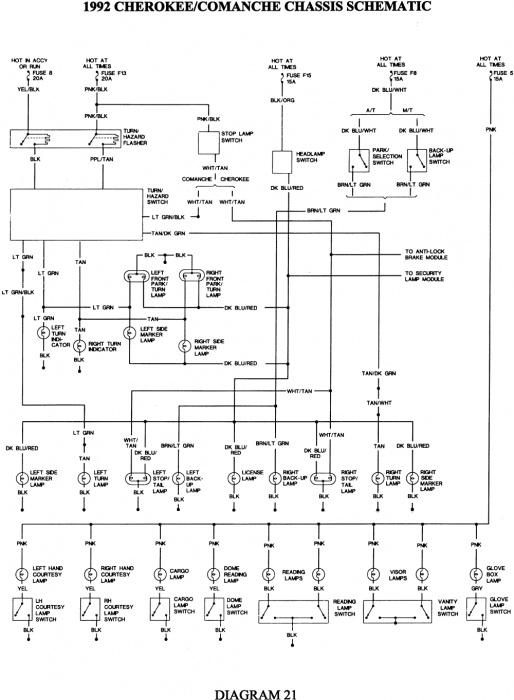 Fabulous Remote Starter Install Wiring Help 1992 Jeep Cherokee Sport 4 0 Wiring Cloud Itislusmarecoveryedborg