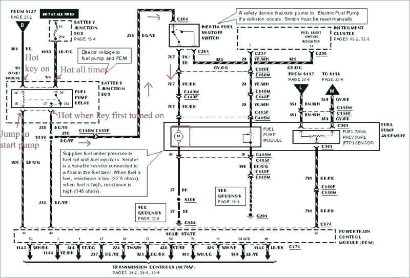 L200 Towbar Wiring Diagram