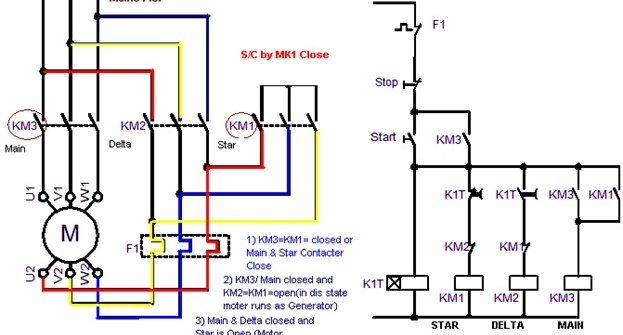 Marvelous Delta Wiring Diagrams Wiring Diagram Data Wiring Cloud Cranvenetmohammedshrineorg