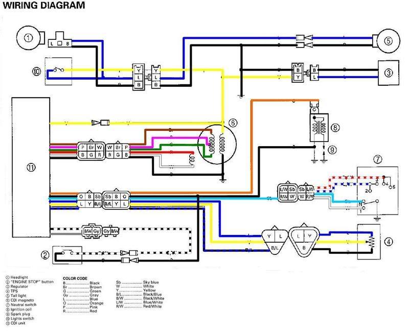 [DIAGRAM_38EU]  Wiring Diagram For 04 Yamaha Blaster - 2001 Mercury Grand Marquis Seat Wiring  Diagram for Wiring Diagram Schematics | 1988 Yamaha 200 Blaster Wiring Diagram |  | Wiring Diagram Schematics