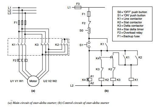Outstanding Direct Online Wiring Diagram Basic Electronics Wiring Diagram Wiring Cloud Inklaidewilluminateatxorg