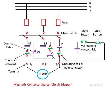 Astonishing Three Phase Induction Motor Wiring Diagram Basic Electronics Wiring Cloud Licukosporaidewilluminateatxorg