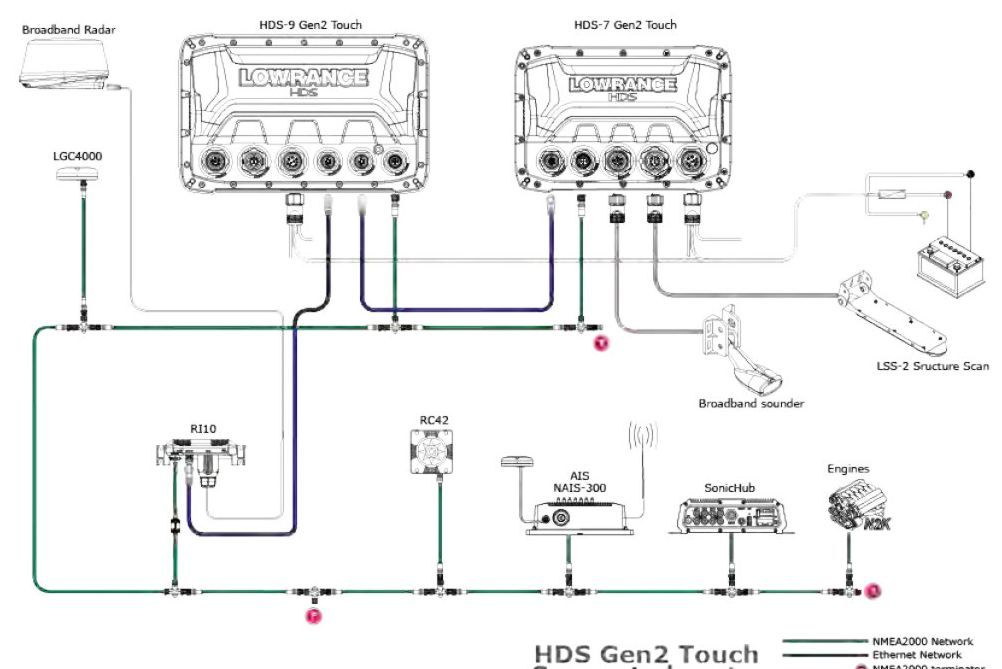 lowrance wiring diagram  superwinch lp 8500 wiring diagram