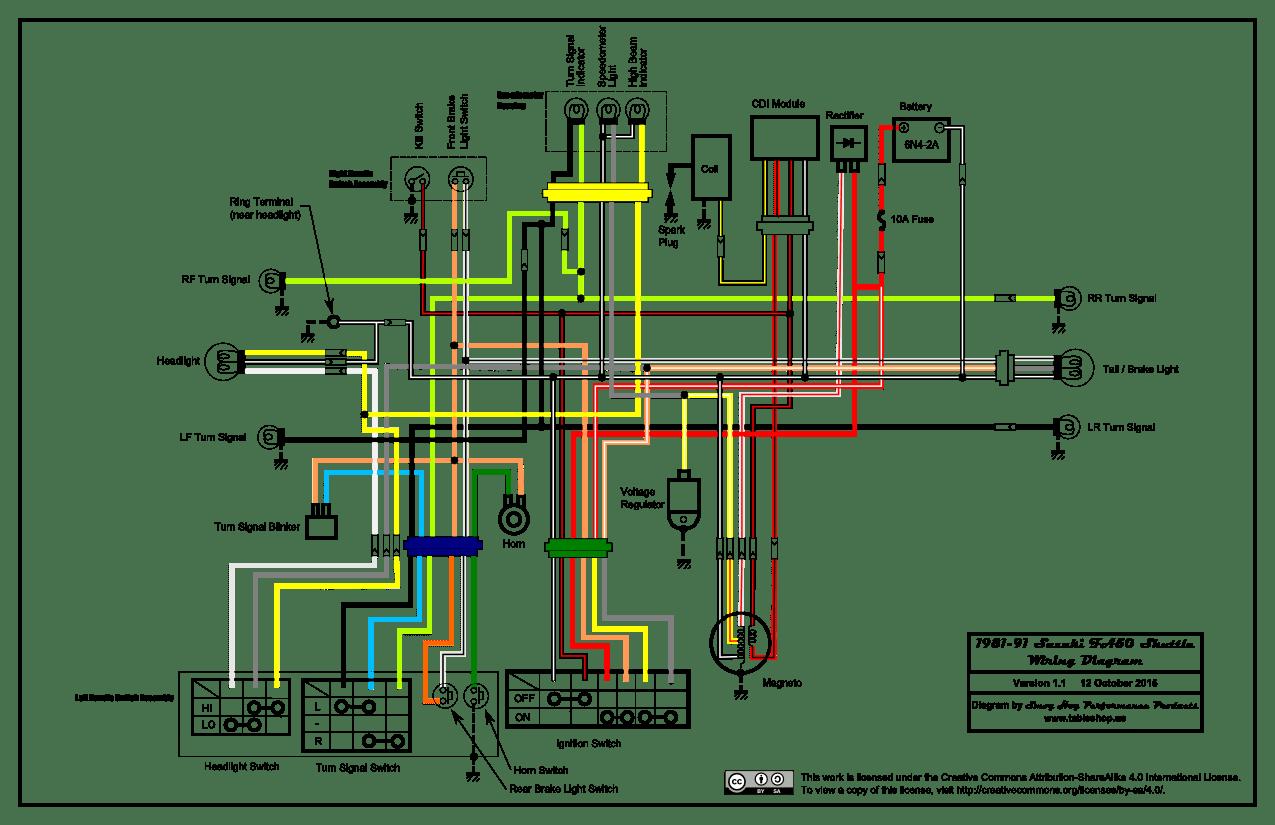 81 suzuki 650 wiring diagram - wiring diagram rule-work -  rule-work.casatecla.it  casatecla.it