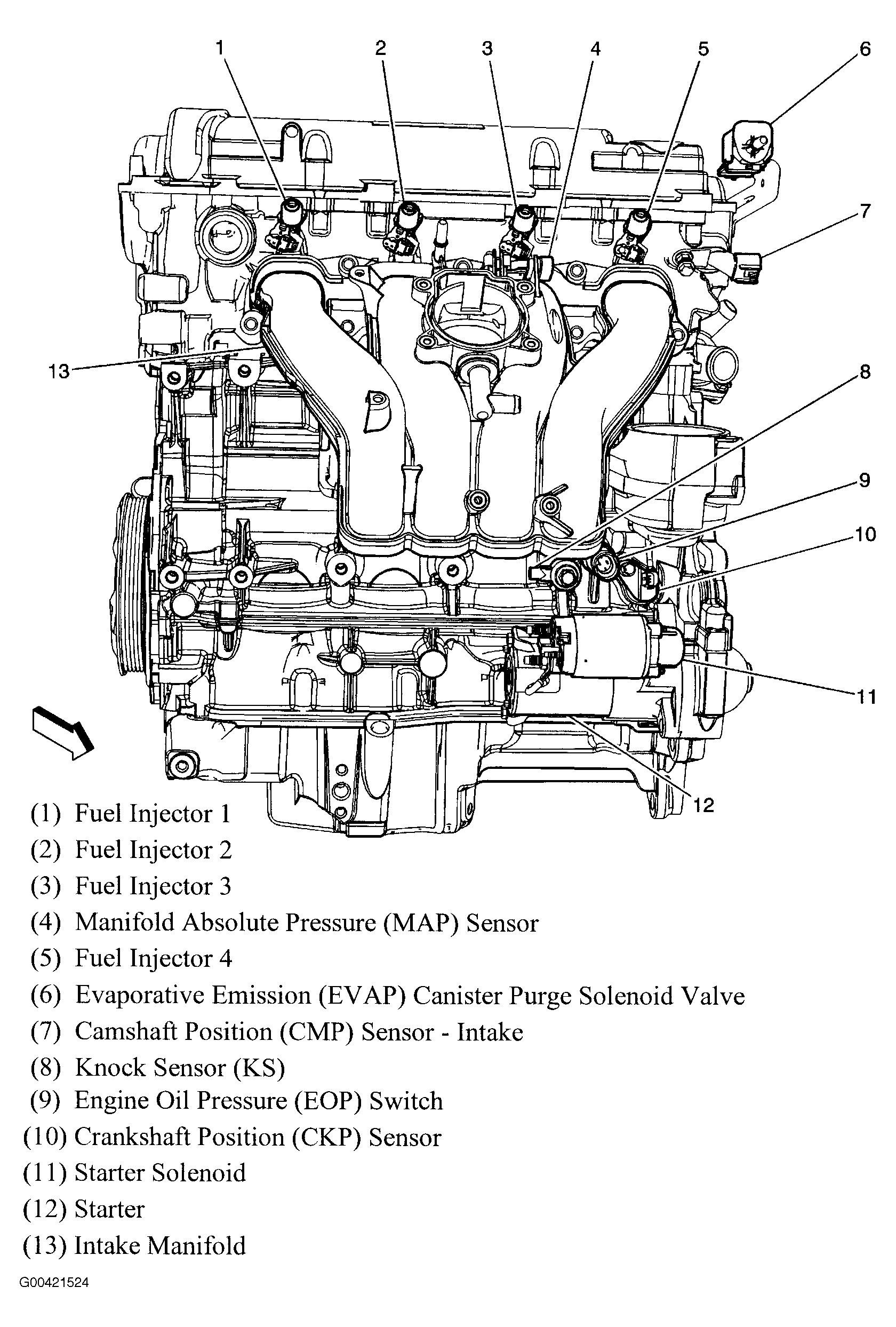 Pleasant 2001 Chevy Tahoe Radiator Diagram Unique 2000 Chevy Cavalier Cooling Wiring Cloud Rometaidewilluminateatxorg