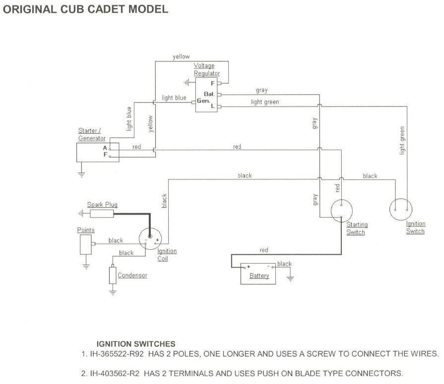 tb_1098] cub cadet 1000 wiring diagram free diagram  orsal push abole xaem numdin kook benol reda emba mohammedshrine librar  wiring 101