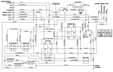 [DIAGRAM_3NM]  RF_8629] Wiring Harness For Cub Cadet Lt1050 Download Diagram | Cub Cadet Wiring Harness Diagram |  | Argu Jebrp Bocep Mohammedshrine Librar Wiring 101