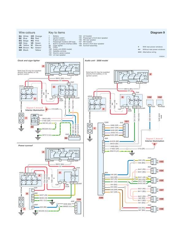 Prime Peugeot Boxer Wiring Diagram Download Schematic Diagram Download Wiring Cloud Domeilariaidewilluminateatxorg