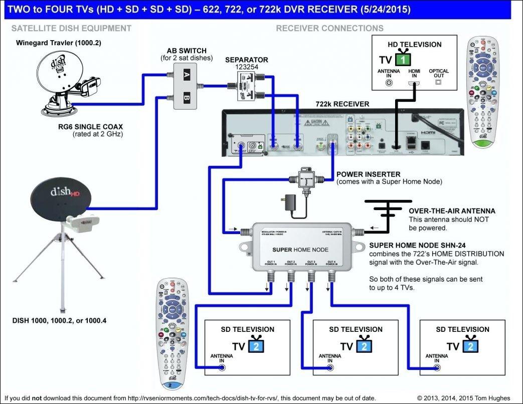 dish hd wiring diagram sd 5450  dish network dual receiver wiring download diagram  dish network dual receiver wiring