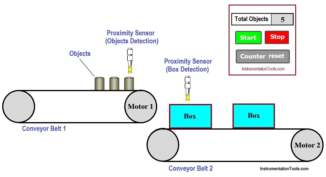 conveyor belt wiring diagram mk 8393  motor application speed control conveyor using a sensor  speed control conveyor using a sensor