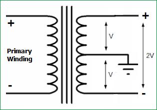 Miraculous 12V And 12V Dual Power Supply Circuit Diagram Wiring Cloud Filiciilluminateatxorg