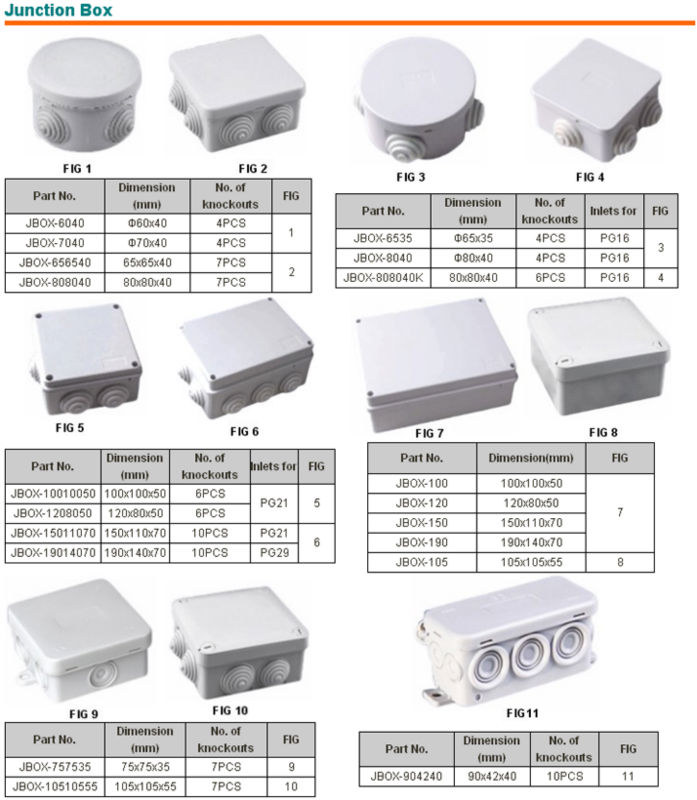 Tremendous Waterproof Electrical Junction Box Ip65 Ip55 Weatherproof Junction Wiring Cloud Rdonaheevemohammedshrineorg