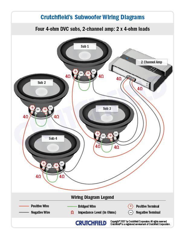 Pleasant Subwoofer Wiring Diagram 1 Ohm Basic Electronics Wiring Diagram Wiring Cloud Genionhyedimohammedshrineorg