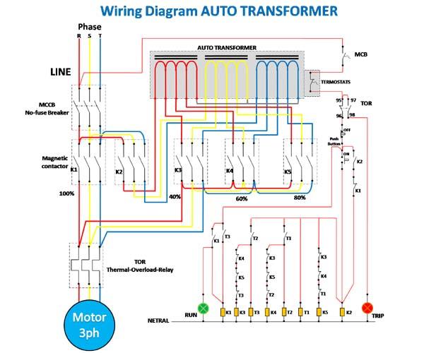Sensational Wiring Diagram Of Starting Motor With Auto Transformer 4 Steps Wiring Cloud Waroletkolfr09Org