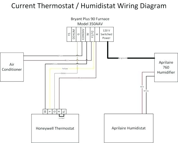 lx_5273] conditioner thermostat wiring diagram as well bryant furnace  wiring wiring diagram  apan pneu tzici rect mohammedshrine librar wiring 101