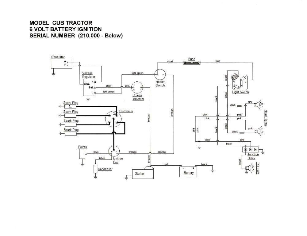 ZF_8450] Farmall Cub Oil Diagram Download DiagramUnpr Trua Rele Mohammedshrine Librar Wiring 101