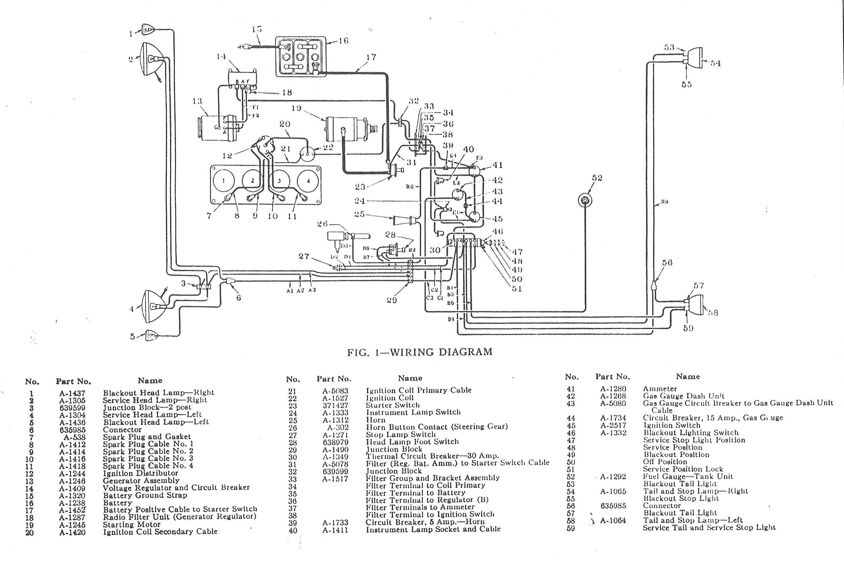 1949 Willys Jeep Wiring Diagram - Wiring Diagram Replace table-symbol -  table-symbol.miramontiseo.it | Willys Mb Wiring Diagram |  | table-symbol.miramontiseo.it