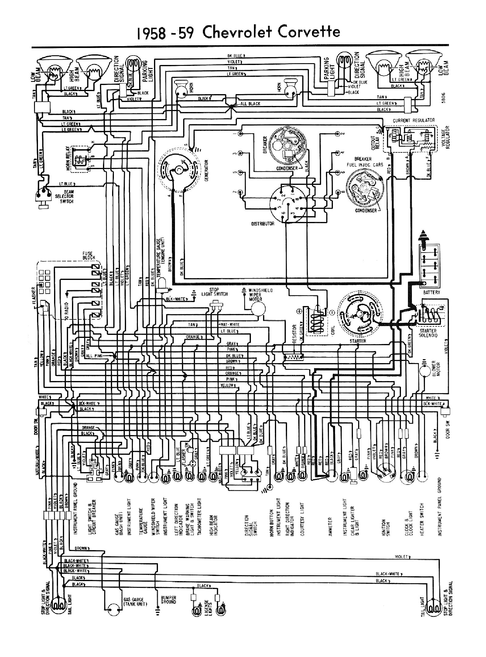 Enjoyable 1980 Diagram Electrical Wiring Davies Corvette Parts Accessories Wiring Cloud Monangrecoveryedborg