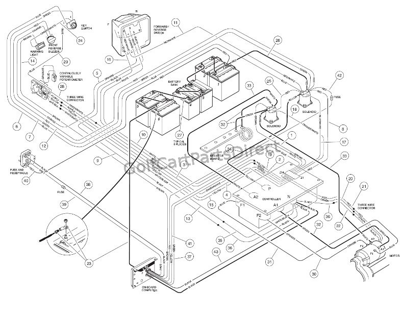 Groovy Club Golf Cart Fuse Diagram Basic Electronics Wiring Diagram Wiring Cloud Biosomenaidewilluminateatxorg