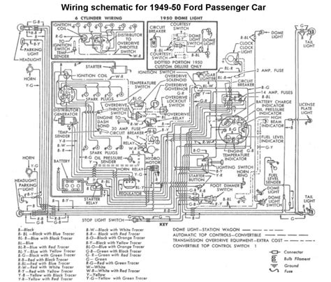 [NRIO_4796]   WX_0506] 1950 Ford Wiring Harness Schematic Wiring | Custom 1950 Ford Wiring Harness Complete |  | Rimen Coun Ariot Wigeg Mohammedshrine Librar Wiring 101