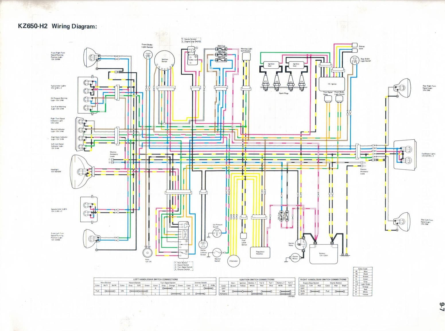 Excellent Kawasaki Vulcan 900 Wiring Diagram Basic Electronics Wiring Diagram Wiring Cloud Mousmenurrecoveryedborg